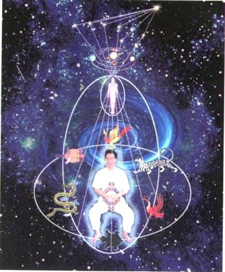 Алхимические формулы Кань и Ли формы внутренней алхимии
