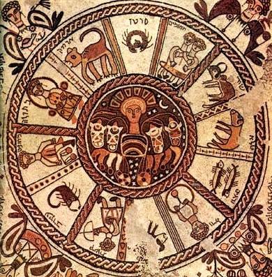 Утерянные традиции «Сефер Иецира» сефер иецира
